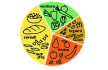 13_dieta_bilanciata_disegno